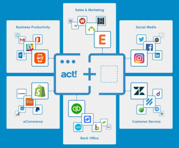 Act CRM API integration