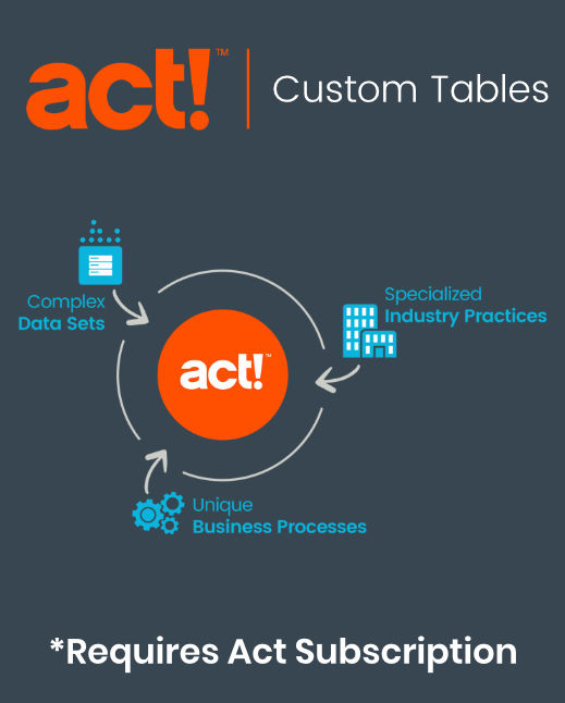 Act-Cutom-Tables