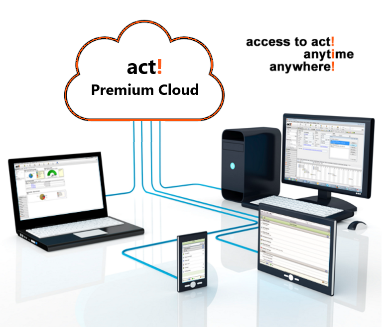 Act Premium Cloud